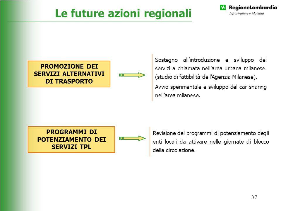 37 Le future azioni regionali PROMOZIONE DEI SERVIZI ALTERNATIVI DI TRASPORTO Sostegno allintroduzione e sviluppo dei servizi a chiamata nellarea urba