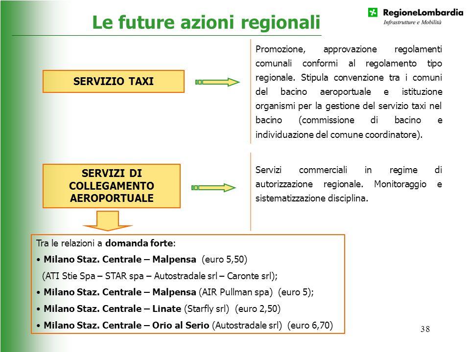 38 Le future azioni regionali SERVIZIO TAXI SERVIZI DI COLLEGAMENTO AEROPORTUALE Promozione, approvazione regolamenti comunali conformi al regolamento