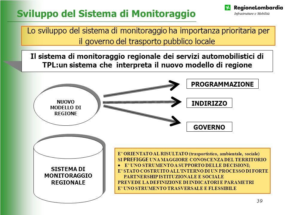 39 Sviluppo del Sistema di Monitoraggio Il sistema di monitoraggio regionale dei servizi automobilistici di TPL:un sistema che interpreta il nuovo mod