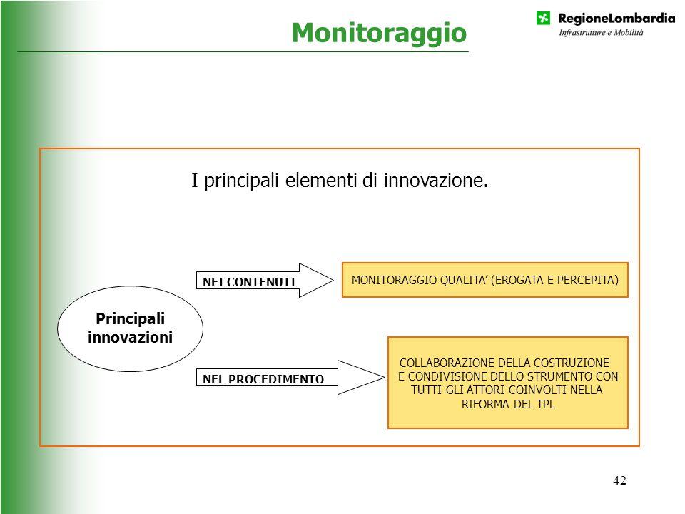 42 Monitoraggio I principali elementi di innovazione. Principali innovazioni NEL PROCEDIMENTO NEI CONTENUTI MONITORAGGIO QUALITA (EROGATA E PERCEPITA)