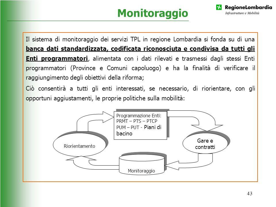 43 Monitoraggio Il sistema di monitoraggio dei servizi TPL in regione Lombardia si fonda su di una banca dati standardizzata, codificata riconosciuta