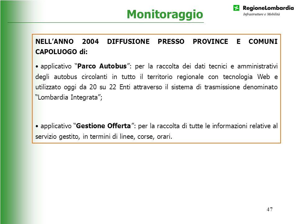 47 Monitoraggio NELLANNO 2004 DIFFUSIONE PRESSO PROVINCE E COMUNI CAPOLUOGO di: applicativo Parco Autobus: per la raccolta dei dati tecnici e amminist