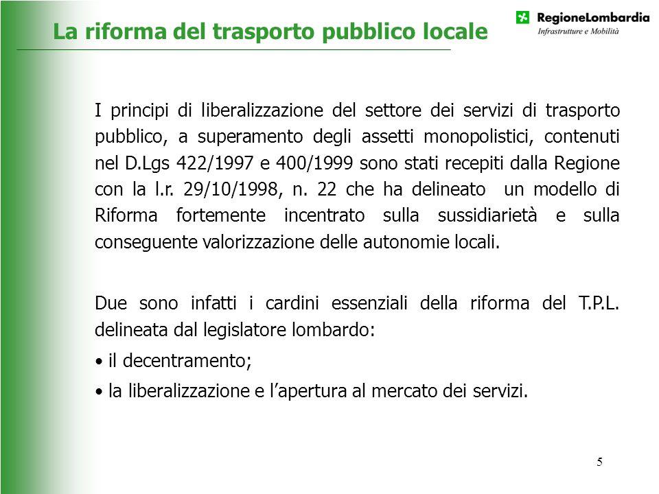 5 I principi di liberalizzazione del settore dei servizi di trasporto pubblico, a superamento degli assetti monopolistici, contenuti nel D.Lgs 422/199
