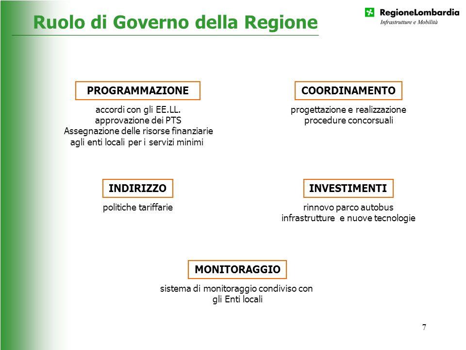 7 Ruolo di Governo della Regione PROGRAMMAZIONE accordi con gli EE.LL. approvazione dei PTS Assegnazione delle risorse finanziarie agli enti locali pe
