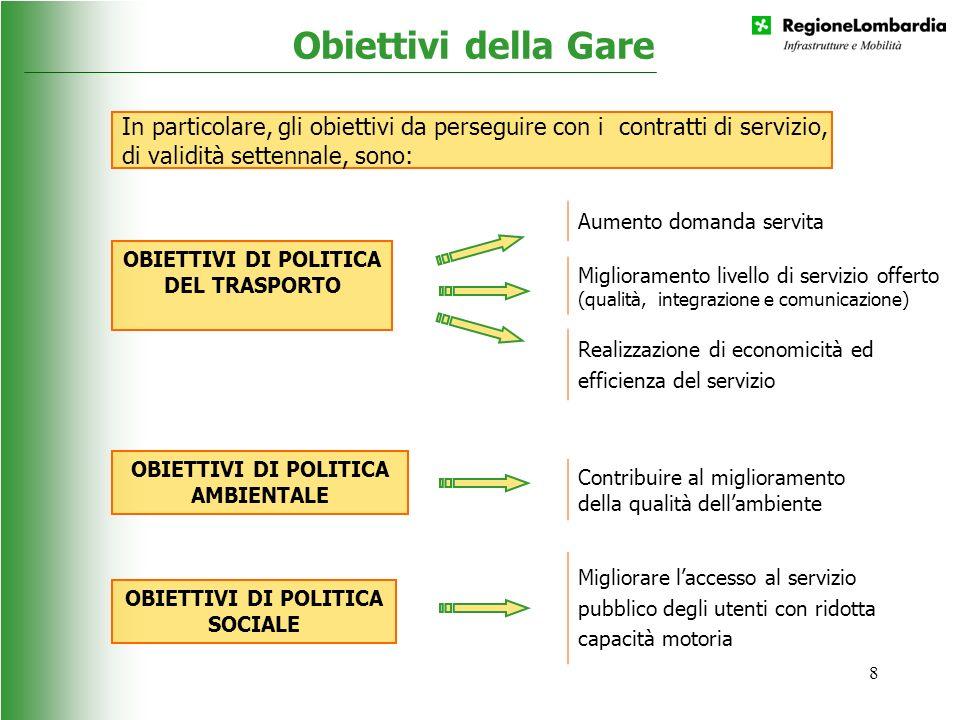 29 Alleanze COMO urbano: ATI: SPT Linea - ATM Milano extraurbano: ATI: SPT Linea - FNMA - AGI LECCO urbano: LINEE LECCO extraurbano: ATI: Linee Lecco - Zani - SAL - SPT Linea BRESCIA urbano: ATI: BRESCIA Trasporti - SIA - AGI extraurbano: Lotto Bassa pianura: Trasporti Brescia sud s.c.a.r.l.