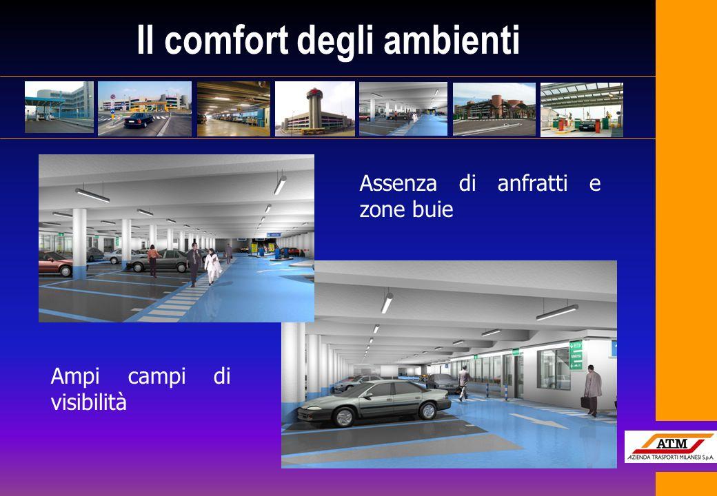 Il comfort degli ambienti Assenza di anfratti e zone buie Ampi campi di visibilità