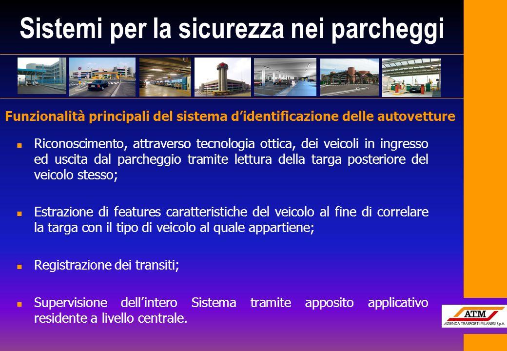 Sistemi per la sicurezza nei parcheggi Funzionalità principali del sistema didentificazione delle autovetture Riconoscimento, attraverso tecnologia ot