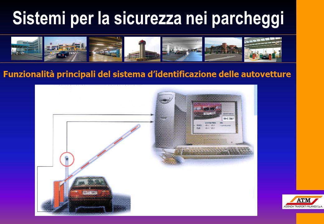 Sistemi per la sicurezza nei parcheggi Funzionalità principali del sistema didentificazione delle autovetture