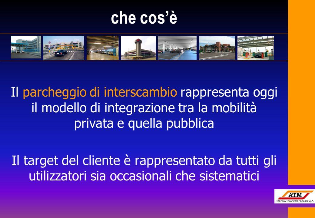 Il parcheggio di interscambio rappresenta oggi il modello di integrazione tra la mobilità privata e quella pubblica Il target del cliente è rappresent