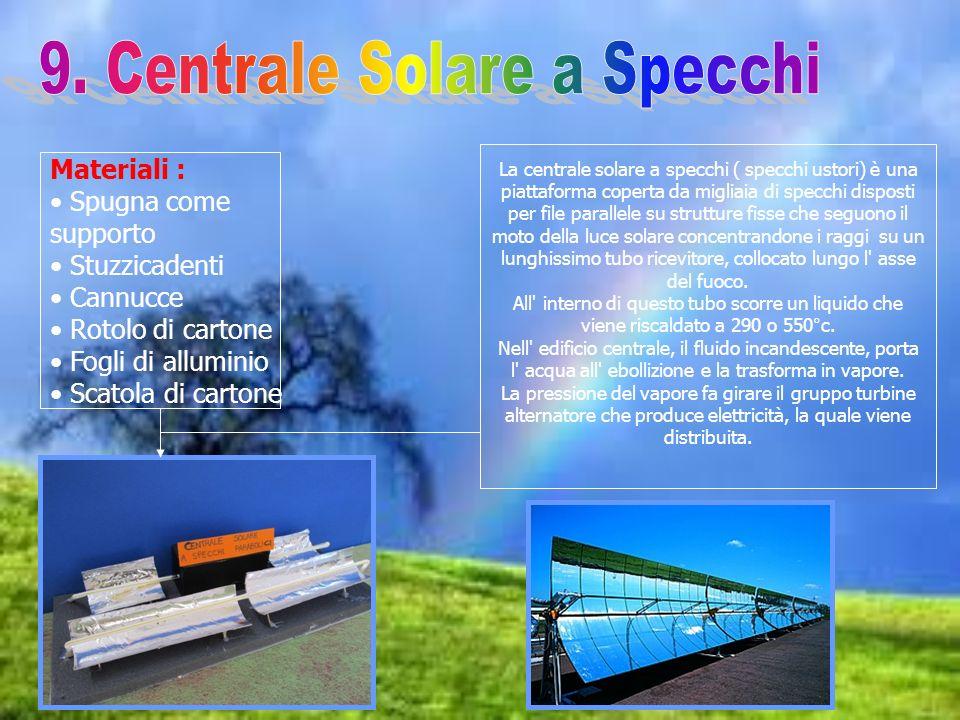 Materiali : Spugna come supporto Stuzzicadenti Cannucce Rotolo di cartone Fogli di alluminio Scatola di cartone La centrale solare a specchi ( specchi
