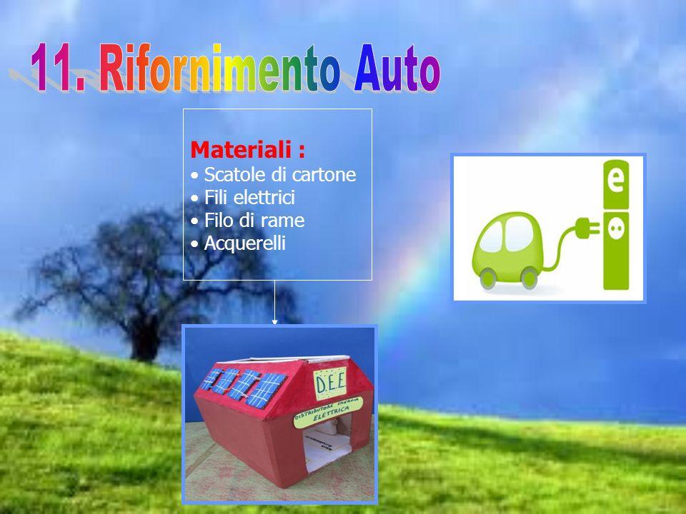 Materiali : Scatole di cartone Fili elettrici Filo di rame Acquerelli