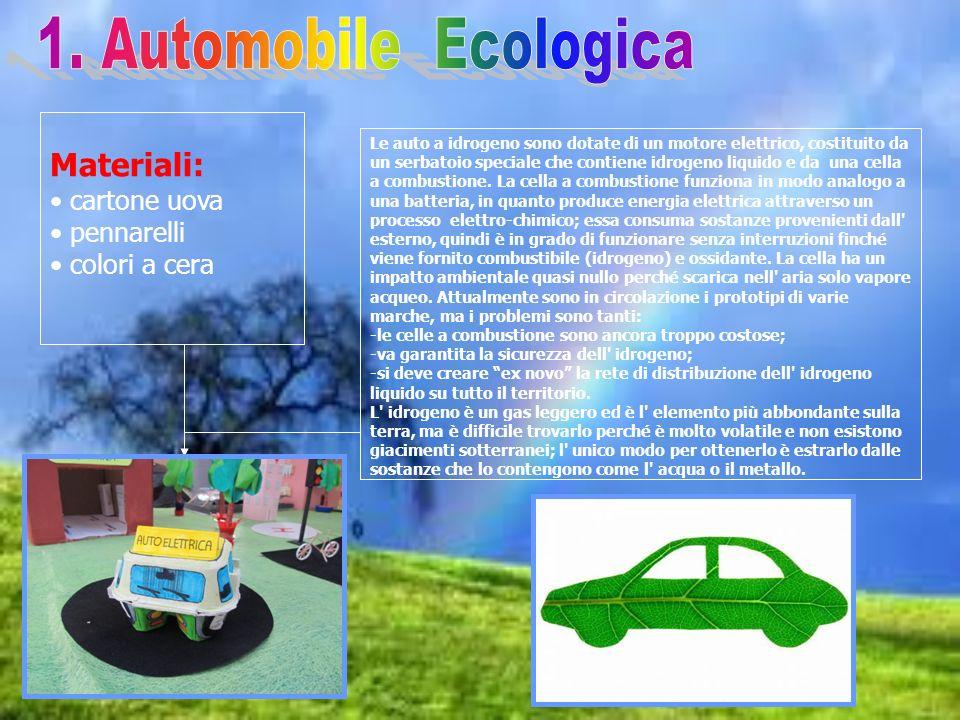 Materiali: cartone uova pennarelli colori a cera Le auto a idrogeno sono dotate di un motore elettrico, costituito da un serbatoio speciale che contie