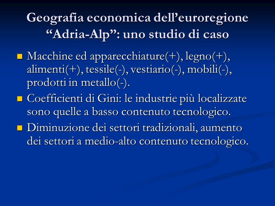 Geografia economica delleuroregione Adria-Alp: uno studio di caso Macchine ed apparecchiature(+), legno(+), alimenti(+), tessile(-), vestiario(-), mobili(-), prodotti in metallo(-).