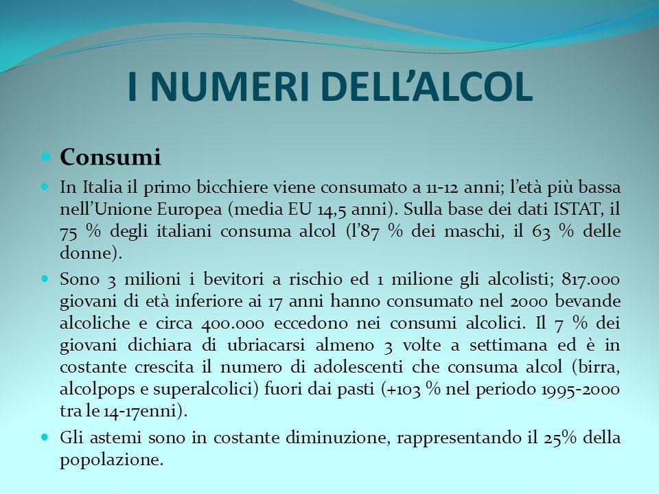 I NUMERI DELLALCOL Consumi In Italia il primo bicchiere viene consumato a 11-12 anni; letà più bassa nellUnione Europea (media EU 14,5 anni). Sulla ba
