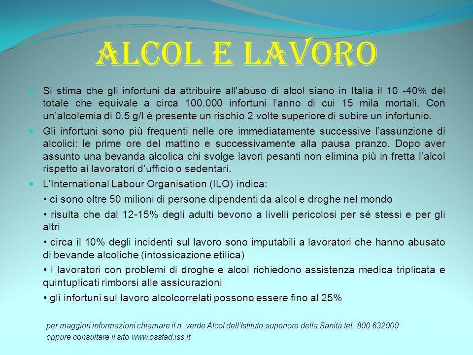 ALCOL E LAVORO Si stima che gli infortuni da attribuire allabuso di alcol siano in Italia il 10 -40% del totale che equivale a circa 100.000 infortuni