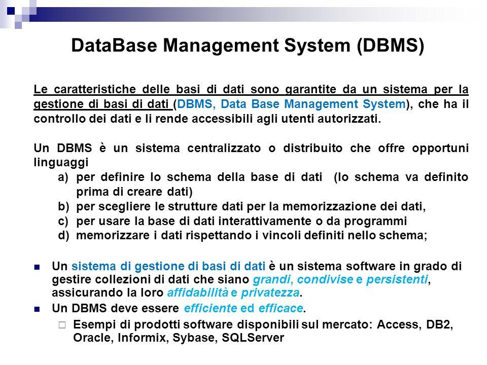 Le caratteristiche delle basi di dati sono garantite da un sistema per la gestione di basi di dati (DBMS, Data Base Management System), che ha il controllo dei dati e li rende accessibili agli utenti autorizzati.
