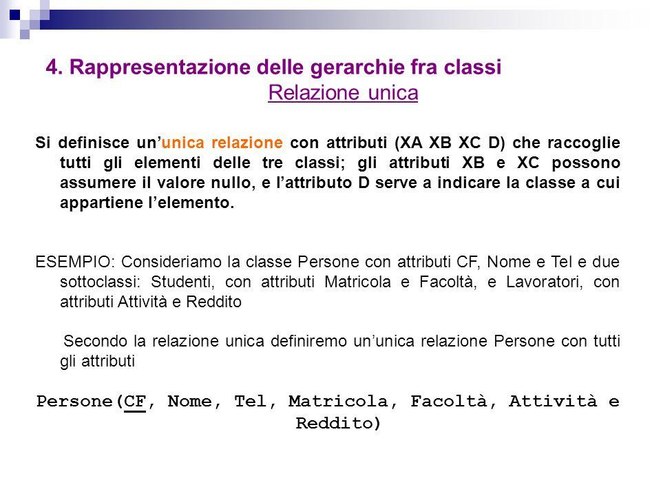 4. Rappresentazione delle gerarchie fra classi Relazione unica Si definisce ununica relazione con attributi (XA XB XC D) che raccoglie tutti gli eleme