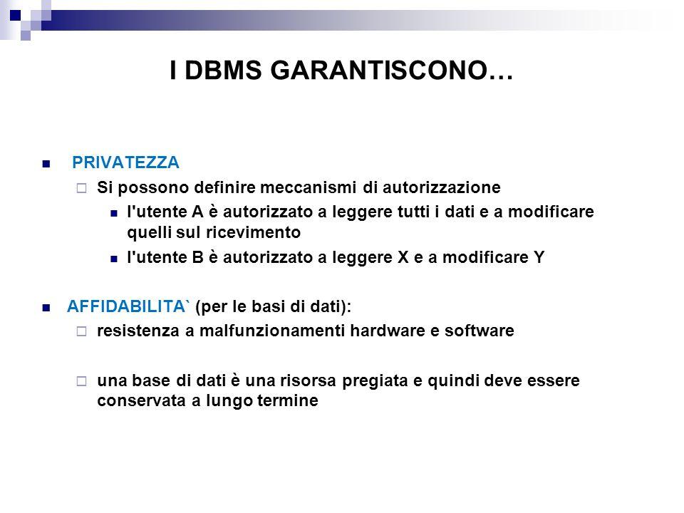 I DBMS GARANTISCONO… PRIVATEZZA Si possono definire meccanismi di autorizzazione l'utente A è autorizzato a leggere tutti i dati e a modificare quelli