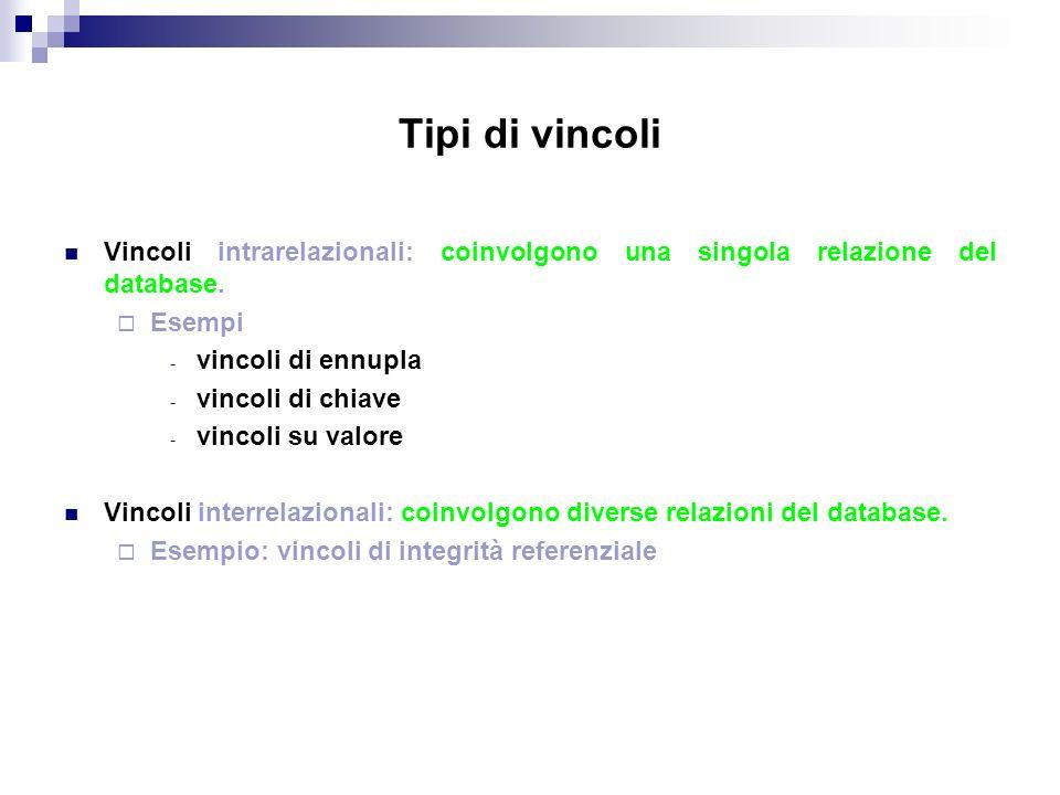 Tipi di vincoli Vincoli intrarelazionali: coinvolgono una singola relazione del database.