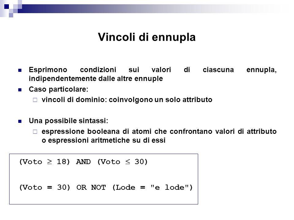 Vincoli di ennupla Esprimono condizioni sui valori di ciascuna ennupla, indipendentemente dalle altre ennuple Caso particolare: vincoli di dominio: co