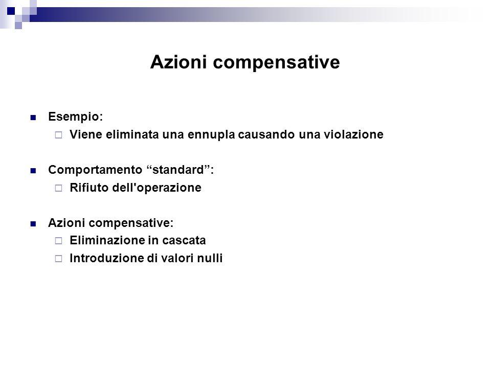 Azioni compensative Esempio: Viene eliminata una ennupla causando una violazione Comportamento standard: Rifiuto dell'operazione Azioni compensative: