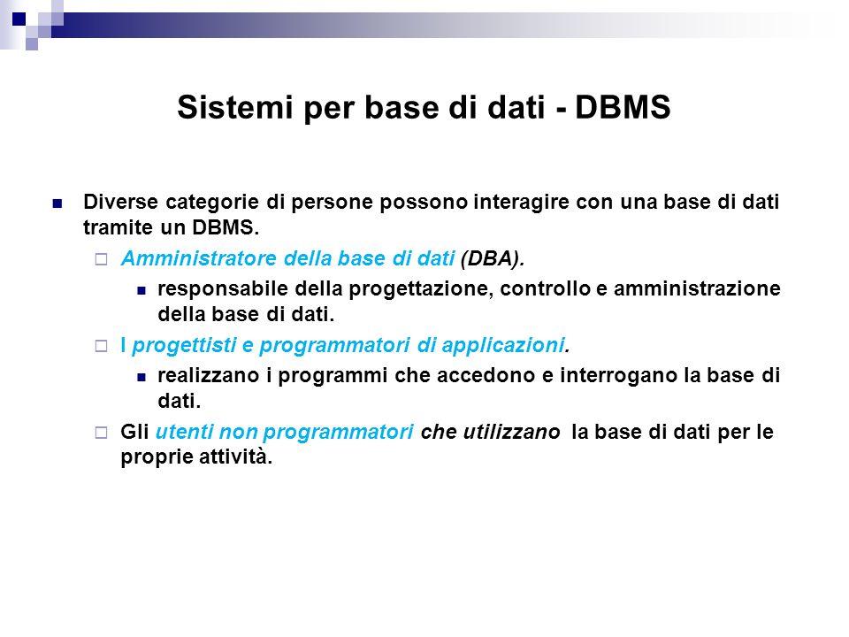 Sistemi per base di dati - DBMS Diverse categorie di persone possono interagire con una base di dati tramite un DBMS. Amministratore della base di dat