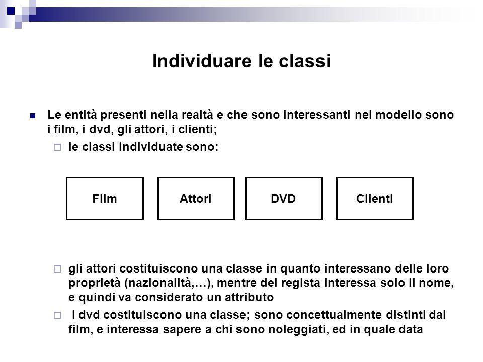 Individuare le classi Le entità presenti nella realtà e che sono interessanti nel modello sono i film, i dvd, gli attori, i clienti; le classi individuate sono: gli attori costituiscono una classe in quanto interessano delle loro proprietà (nazionalità,…), mentre del regista interessa solo il nome, e quindi va considerato un attributo i dvd costituiscono una classe; sono concettualmente distinti dai film, e interessa sapere a chi sono noleggiati, ed in quale data FilmAttoriDVDClienti