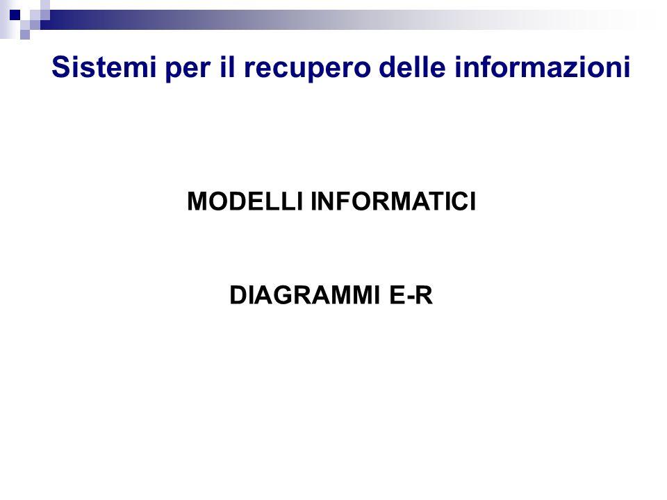 Sistemi per il recupero delle informazioni MODELLI INFORMATICI DIAGRAMMI E-R
