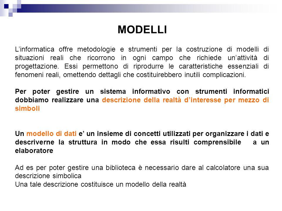 MODELLI Linformatica offre metodologie e strumenti per la costruzione di modelli di situazioni reali che ricorrono in ogni campo che richiede unattività di progettazione.