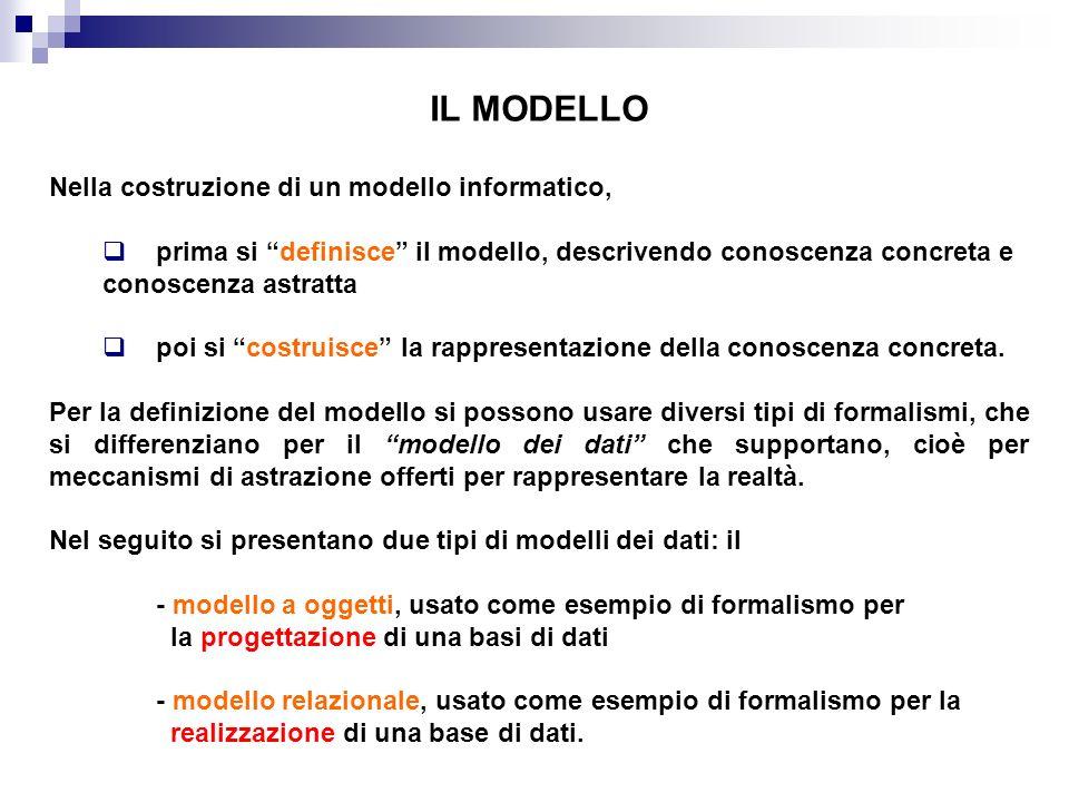 IL MODELLO Nella costruzione di un modello informatico, prima si definisce il modello, descrivendo conoscenza concreta e conoscenza astratta poi si costruisce la rappresentazione della conoscenza concreta.