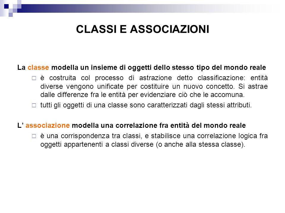 CLASSI E ASSOCIAZIONI La classe modella un insieme di oggetti dello stesso tipo del mondo reale è costruita col processo di astrazione detto classific