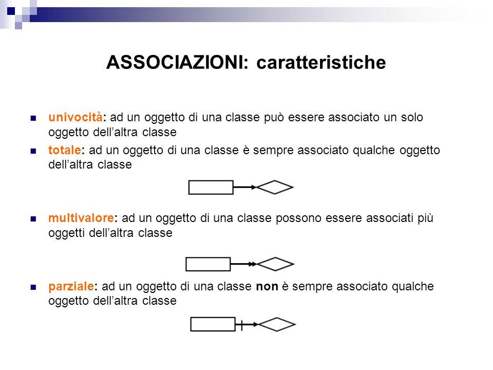 ASSOCIAZIONI: caratteristiche univocità: ad un oggetto di una classe può essere associato un solo oggetto dellaltra classe totale: ad un oggetto di un