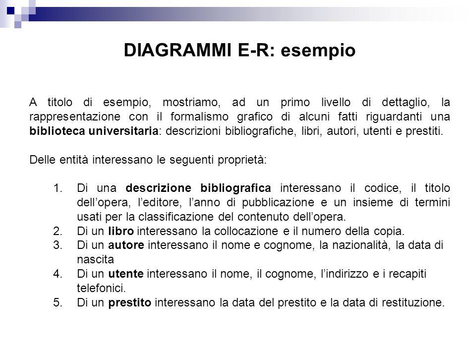 DIAGRAMMI E-R: esempio A titolo di esempio, mostriamo, ad un primo livello di dettaglio, la rappresentazione con il formalismo grafico di alcuni fatti riguardanti una biblioteca universitaria: descrizioni bibliografiche, libri, autori, utenti e prestiti.