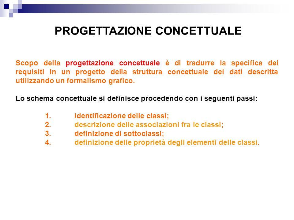 PROGETTAZIONE CONCETTUALE Scopo della progettazione concettuale è di tradurre la specifica dei requisiti in un progetto della struttura concettuale dei dati descritta utilizzando un formalismo grafico.