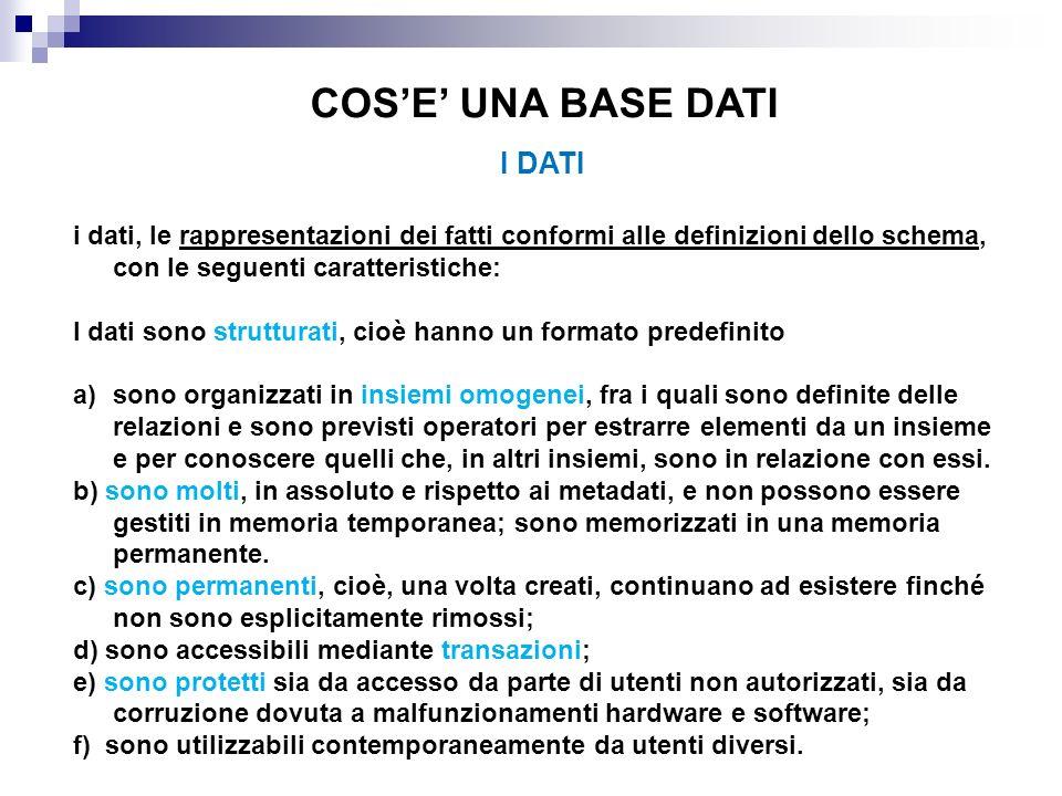 COSE UNA BASE DATI I DATI i dati, le rappresentazioni dei fatti conformi alle definizioni dello schema, con le seguenti caratteristiche: I dati sono s