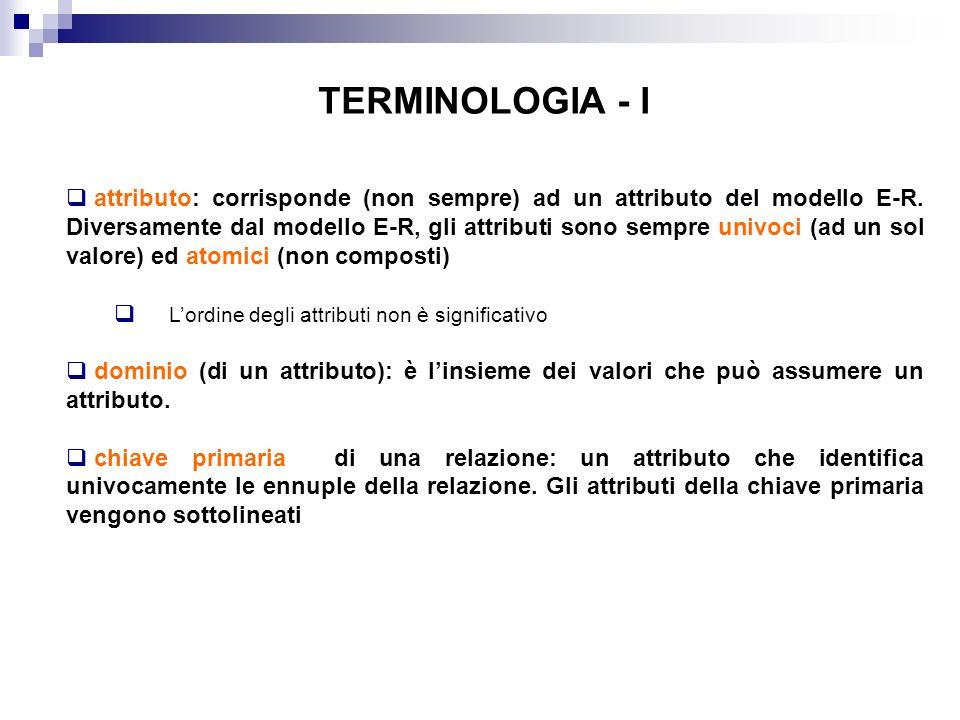 TERMINOLOGIA - I attributo: corrisponde (non sempre) ad un attributo del modello E-R. Diversamente dal modello E-R, gli attributi sono sempre univoci