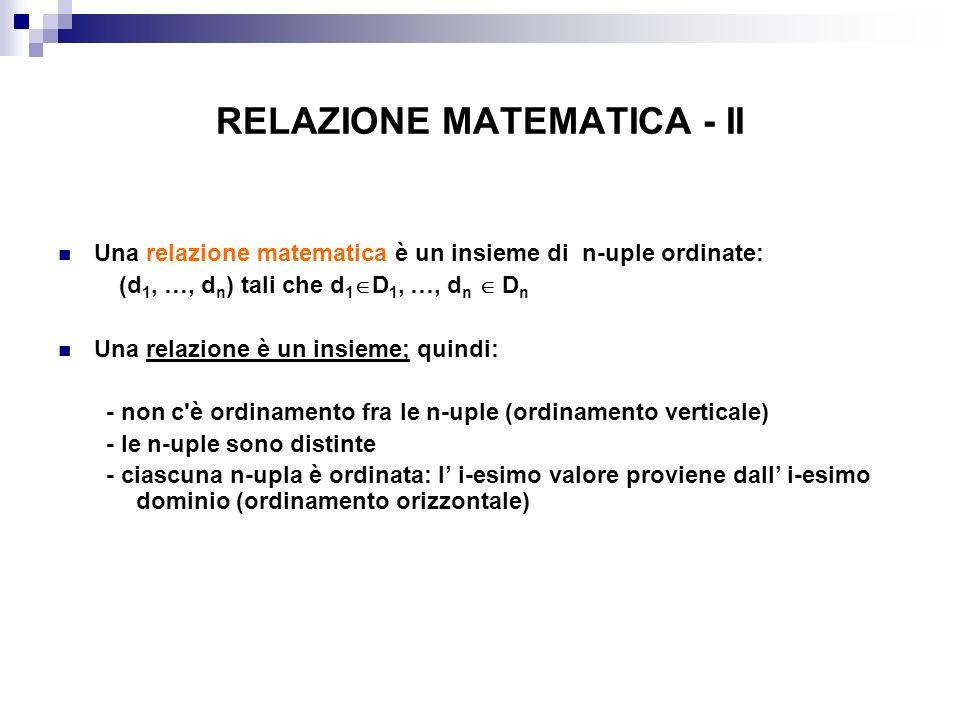 RELAZIONE MATEMATICA - II Una relazione matematica è un insieme di n-uple ordinate: (d 1, …, d n ) tali che d 1 D 1, …, d n D n Una relazione è un insieme; quindi: - non c è ordinamento fra le n-uple (ordinamento verticale) - le n-uple sono distinte - ciascuna n-upla è ordinata: l i-esimo valore proviene dall i-esimo dominio (ordinamento orizzontale)