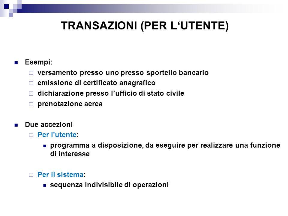 TRANSAZIONI (PER LUTENTE) Esempi: versamento presso uno presso sportello bancario emissione di certificato anagrafico dichiarazione presso lufficio di
