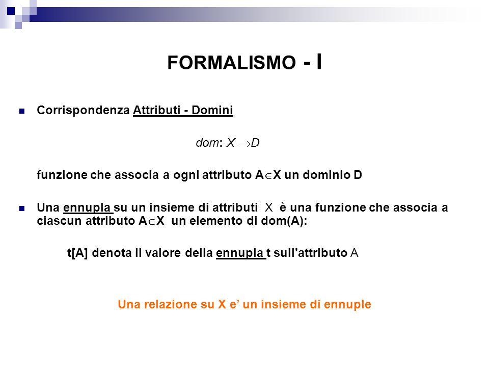 FORMALISMO - I Corrispondenza Attributi - Domini dom: X D funzione che associa a ogni attributo A X un dominio D Una ennupla su un insieme di attributi X è una funzione che associa a ciascun attributo A X un elemento di dom(A): t[A] denota il valore della ennupla t sull attributo A Una relazione su X e un insieme di ennuple