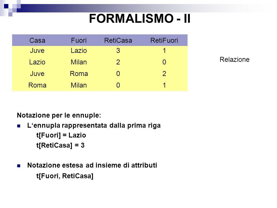 Notazione per le ennuple: Lennupla rappresentata dalla prima riga t[Fuori] = Lazio t[RetiCasa] = 3 Notazione estesa ad insieme di attributi t[Fuori, RetiCasa] 3 2 0 0 1 0 2 1 Juve Lazio Juve Roma Lazio Milan Roma Milan RetiCasaRetiFuoriCasaFuori Relazione FORMALISMO - II