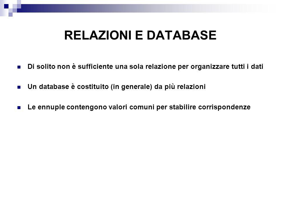 RELAZIONI E DATABASE Di solito non è sufficiente una sola relazione per organizzare tutti i dati Un database è costituito (in generale) da più relazioni Le ennuple contengono valori comuni per stabilire corrispondenze