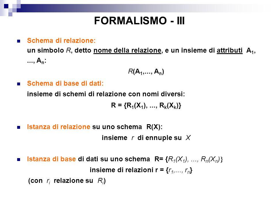 FORMALISMO - III Schema di relazione: un simbolo R, detto nome della relazione, e un insieme di attributi A 1,..., A n : R(A 1,..., A n ) Schema di base di dati: insieme di schemi di relazione con nomi diversi: R = {R 1 (X 1 ),..., R k (X k )} Istanza di relazione su uno schema R(X): insieme r di ennuple su X Istanza di base di dati su uno schema R= {R 1 (X 1 ),..., R n (X n ) insieme di relazioni r = {r 1,..., r n } (con r i relazione su R i )