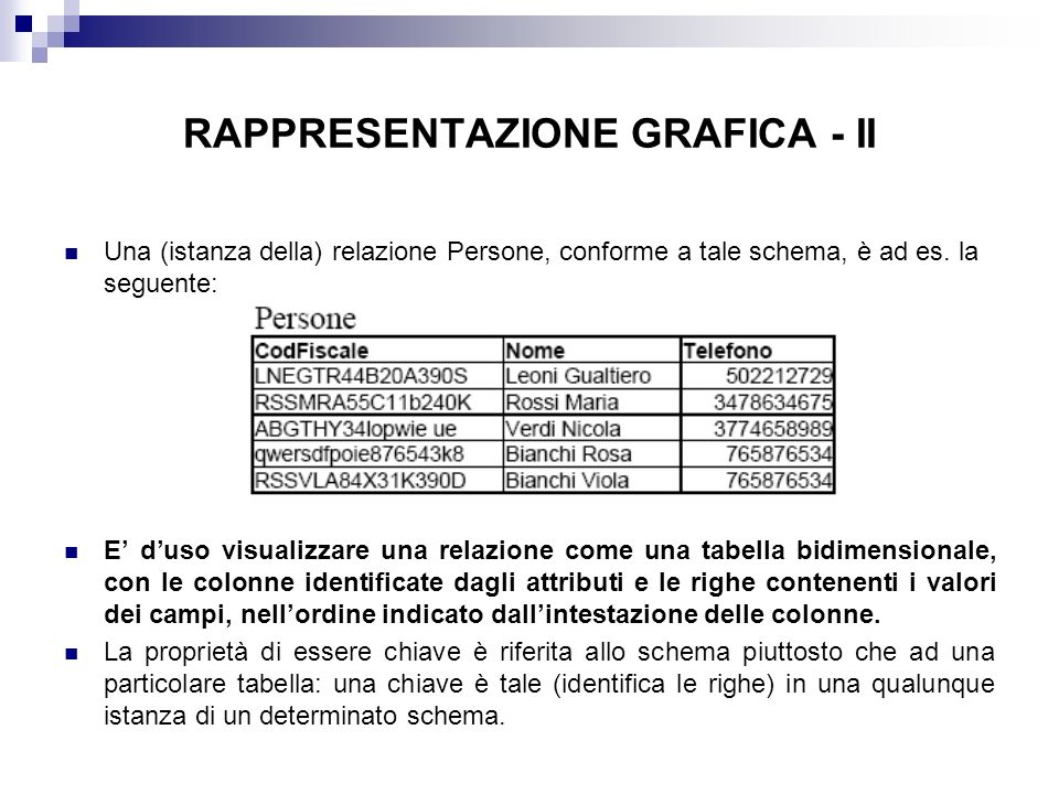 RAPPRESENTAZIONE GRAFICA - II Una (istanza della) relazione Persone, conforme a tale schema, è ad es. la seguente: E duso visualizzare una relazione c