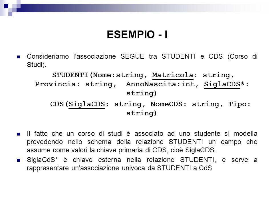 ESEMPIO - I Consideriamo lassociazione SEGUE tra STUDENTI e CDS (Corso di Studi). STUDENTI(Nome:string, Matricola: string, Provincia: string, AnnoNasc