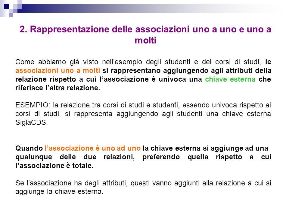 2. Rappresentazione delle associazioni uno a uno e uno a molti Come abbiamo già visto nellesempio degli studenti e dei corsi di studi, le associazioni