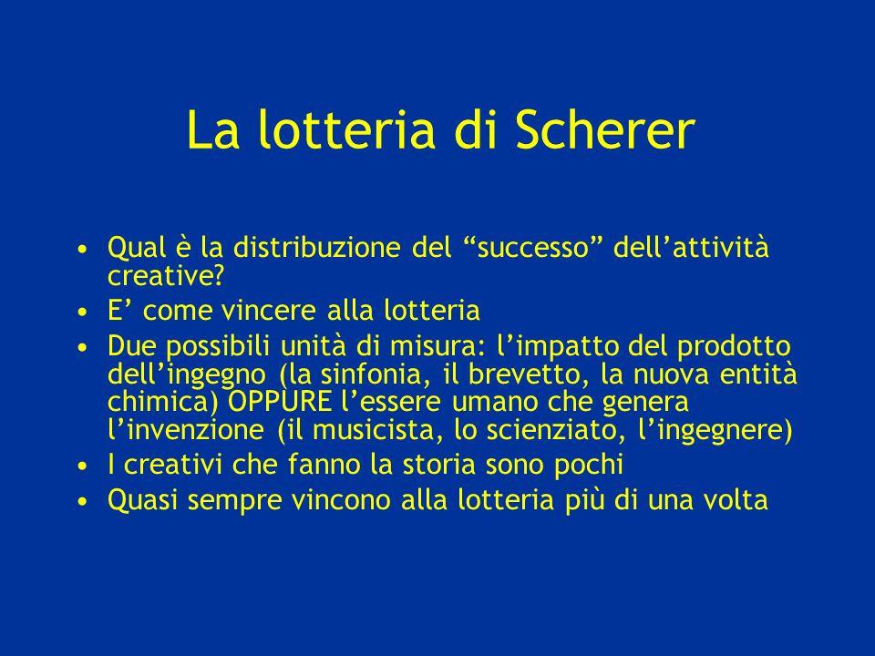 La lotteria di Scherer Qual è la distribuzione del successo dellattività creative? E come vincere alla lotteria Due possibili unità di misura: limpatt
