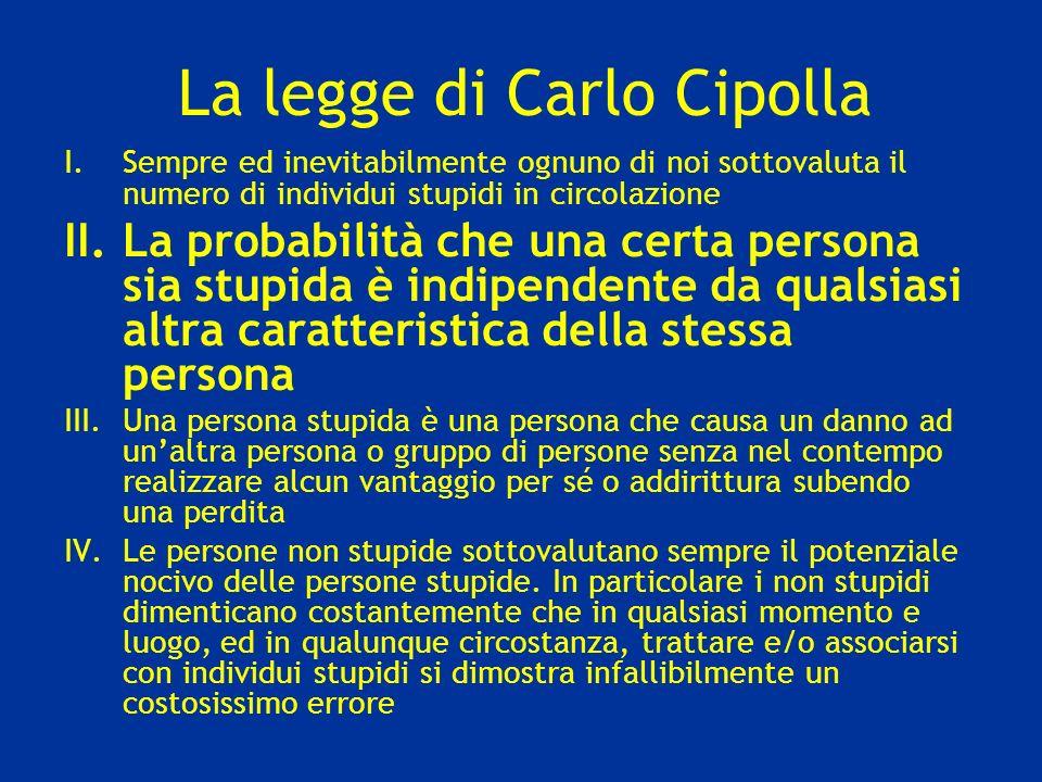 La legge di Carlo Cipolla I.Sempre ed inevitabilmente ognuno di noi sottovaluta il numero di individui stupidi in circolazione II.La probabilità che u