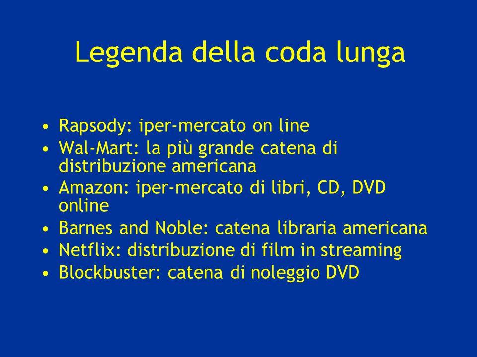 Legenda della coda lunga Rapsody: iper-mercato on line Wal-Mart: la più grande catena di distribuzione americana Amazon: iper-mercato di libri, CD, DV