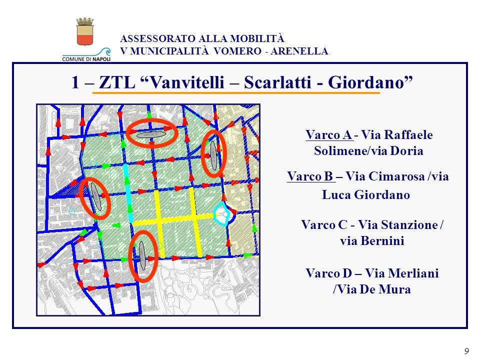 ASSESSORATO ALLA MOBILITÀ V MUNICIPALITÀ VOMERO - ARENELLA 10 2 – ZTL San Martino Varco D - Viale Michelangelo / via Settimo Severo Caruso