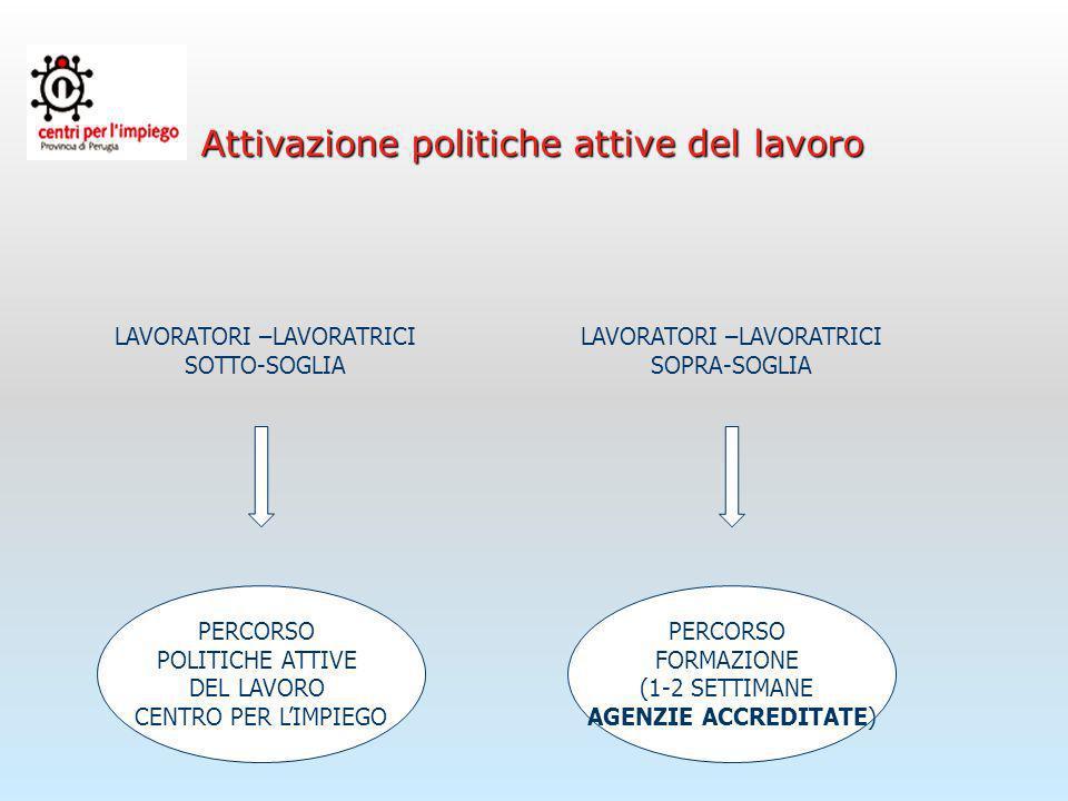 Attivazione politiche attive del lavoro LAVORATORI SOTTO-SOGLIA: Convocazione di gruppo dei lavoratori presso i Centri per limpiego o la sede centrale dellazienda interessata al provvedimento.